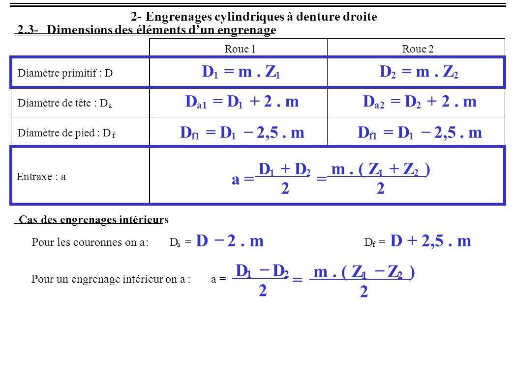 Dimensions des éléments d'un engrenage
