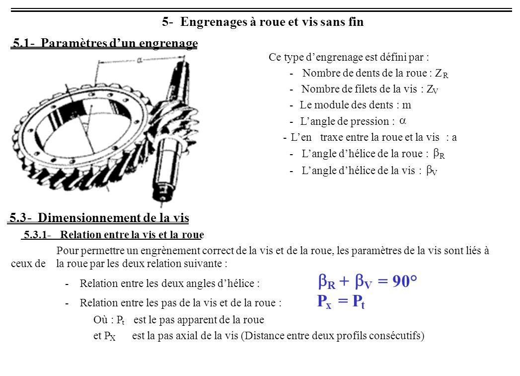 b + = 90° P = P 5 - Engrenages à roue et vis sans fin 5.1 -