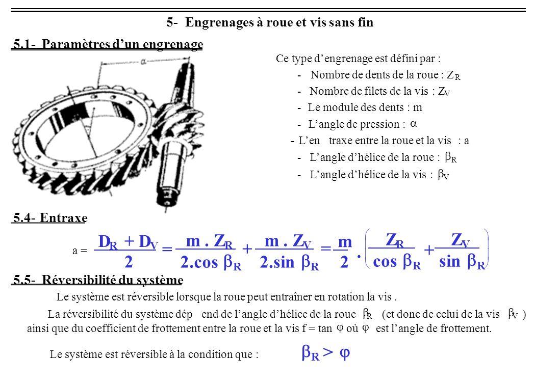 D + D 2 = m . Z 2.cos b + 2.si n = m 2 . Z cos b + sin b > j 5 -