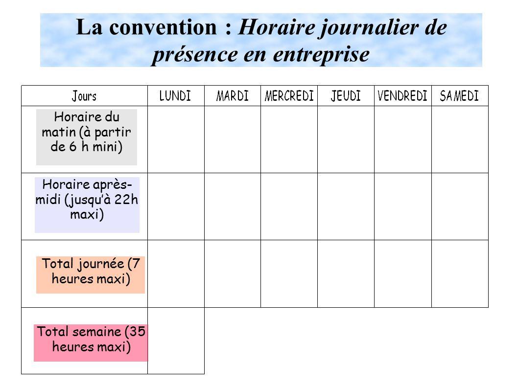La convention : Horaire journalier de présence en entreprise