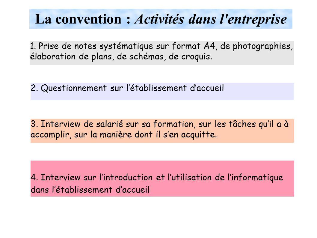 La convention : Activités dans l entreprise