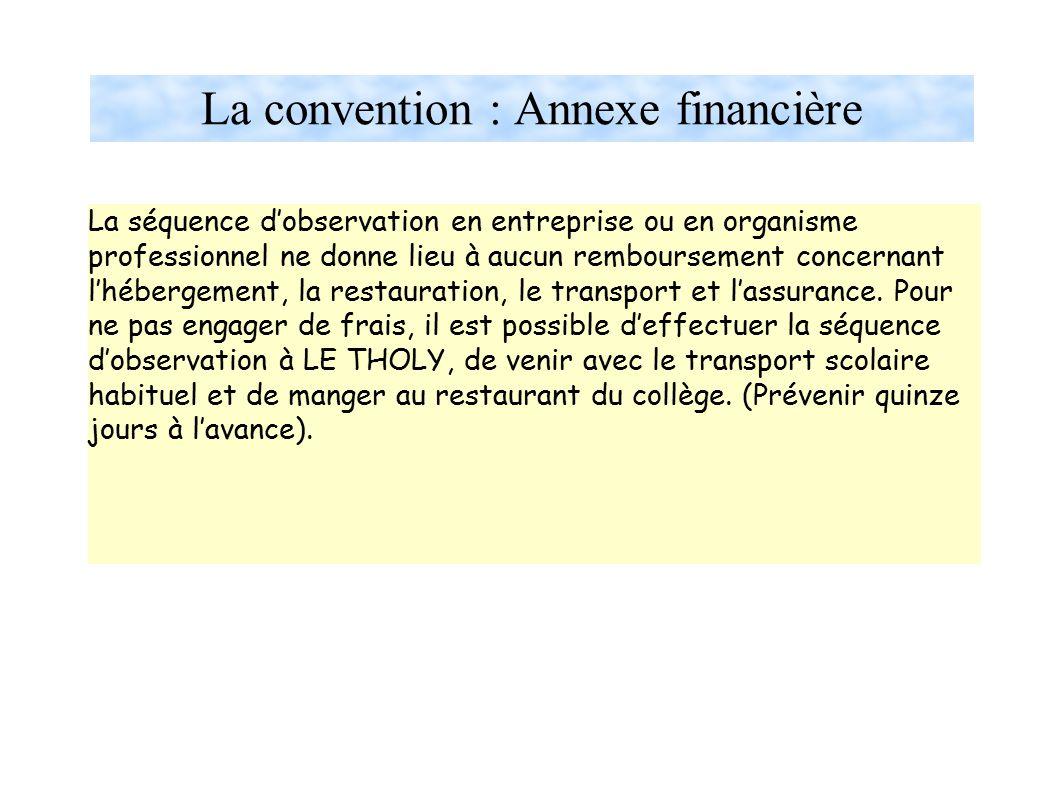 La convention : Annexe financière