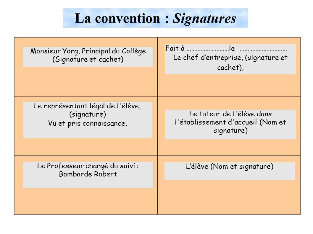 La convention : Signatures