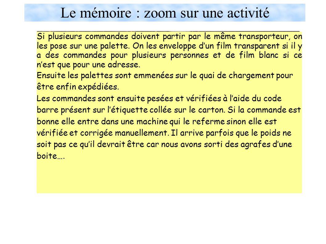 Le mémoire : zoom sur une activité