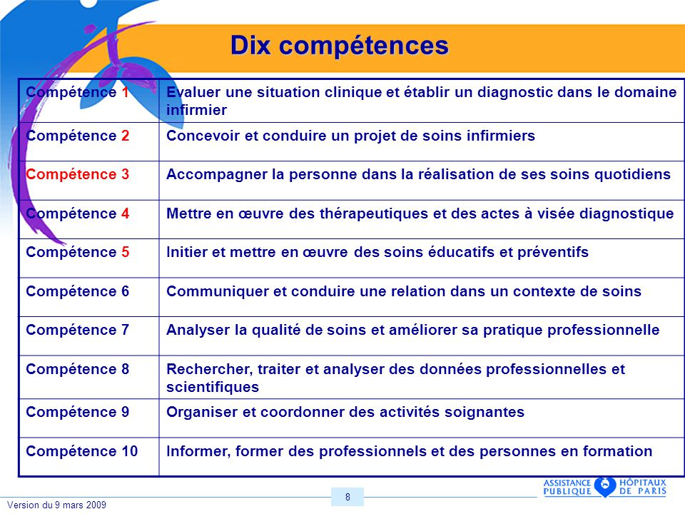 Nouveau referentiel de formation infirmiere ppt video - Grille d evaluation des competences infirmieres ...