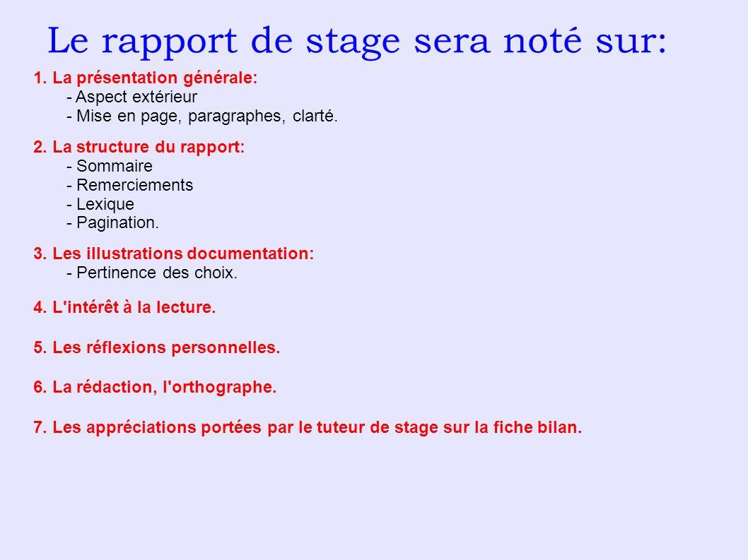 Le rapport de stage sera noté sur: