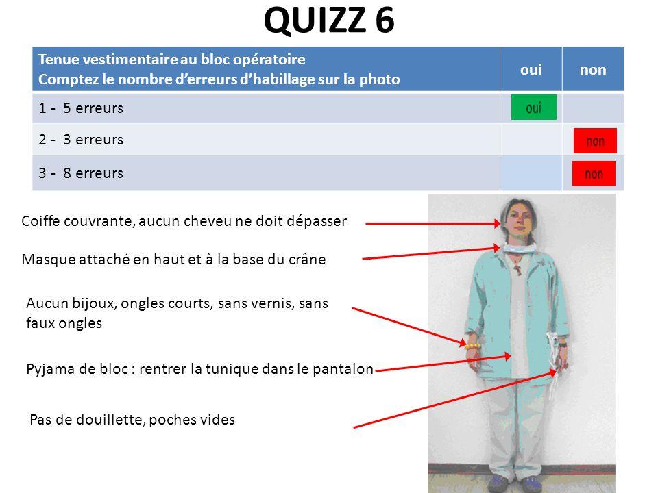 Quizz Tenue Et Comportement Au Bloc Op 233 Ratoire Ppt Video Online T 233 L 233 Charger