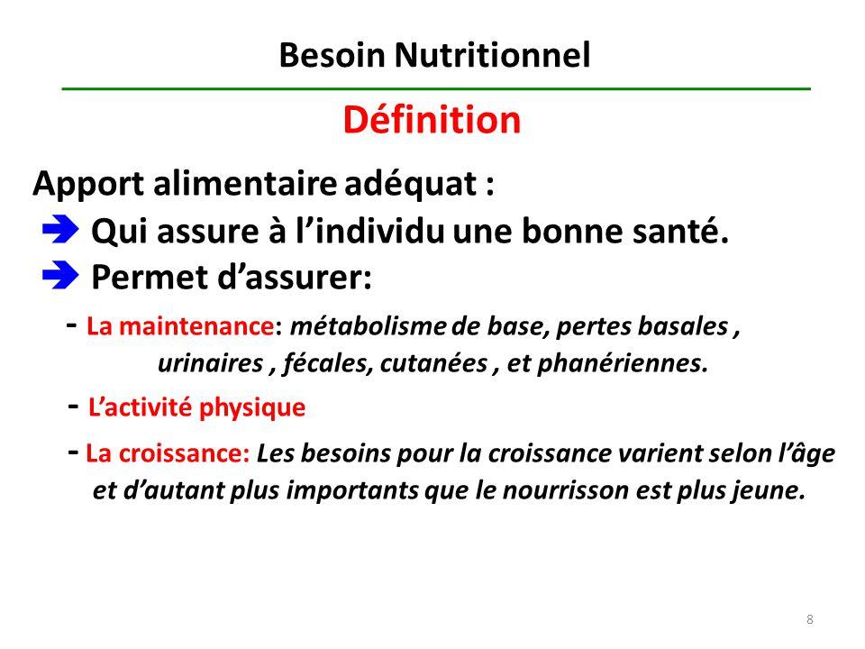 Les Besoins Nutritionnels du nourrisson sain - ppt télécharger