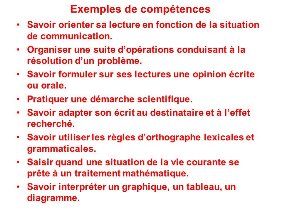 Exemples de compétences