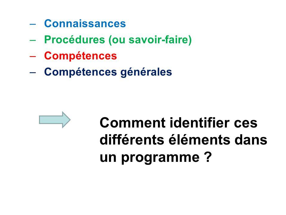 Comment identifier ces différents éléments dans un programme