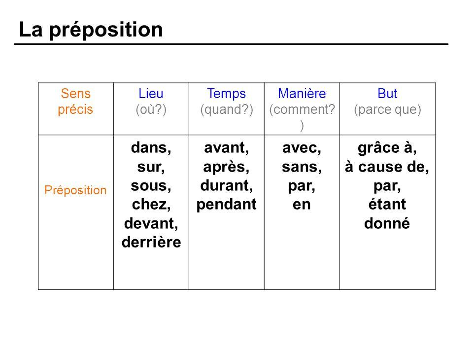 prepositions de temps exercices pdf