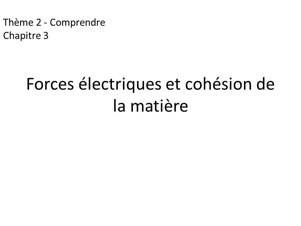 Forces électriques et cohésion de la matière