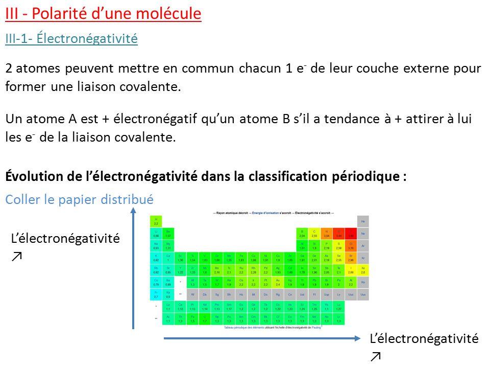 III - Polarité d'une molécule