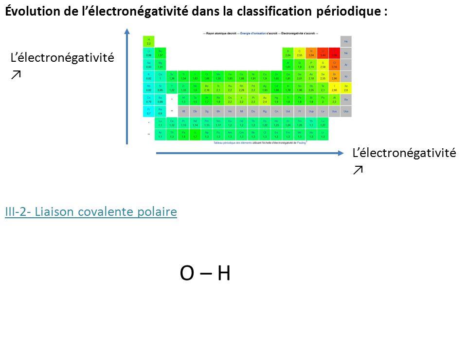 Évolution de l'électronégativité dans la classification périodique :