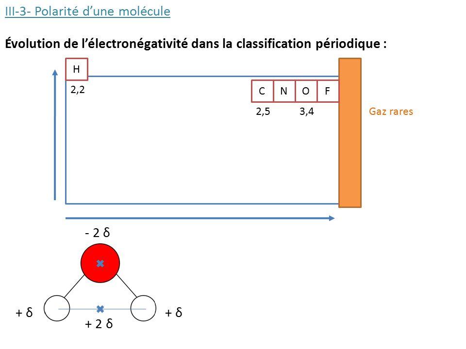 III-3- Polarité d'une molécule