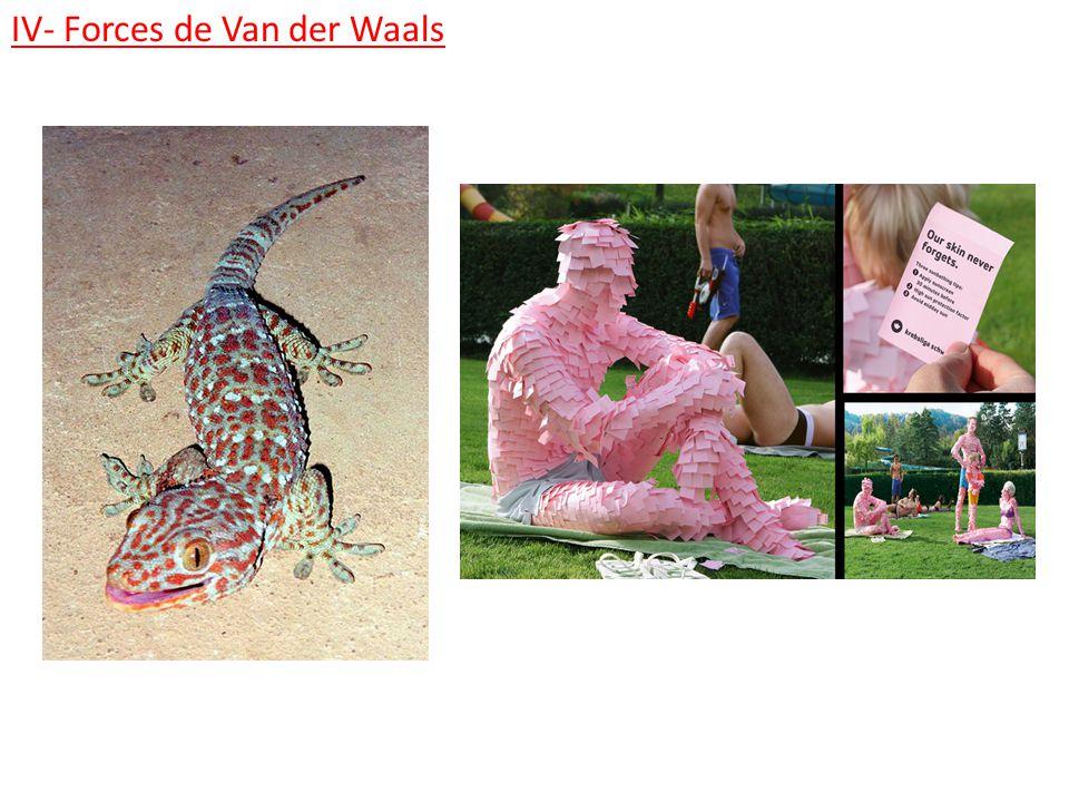 IV- Forces de Van der Waals