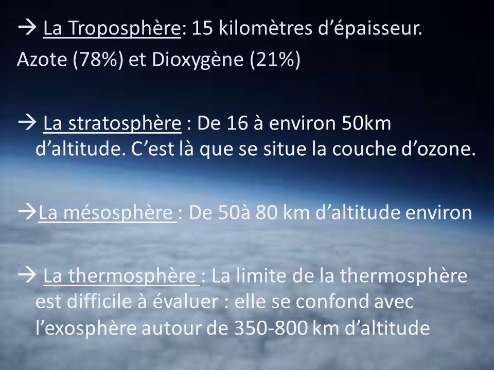 Caract ristiques physiques de l atmosph re ppt t l charger - Distance entre la terre et la couche d ozone ...
