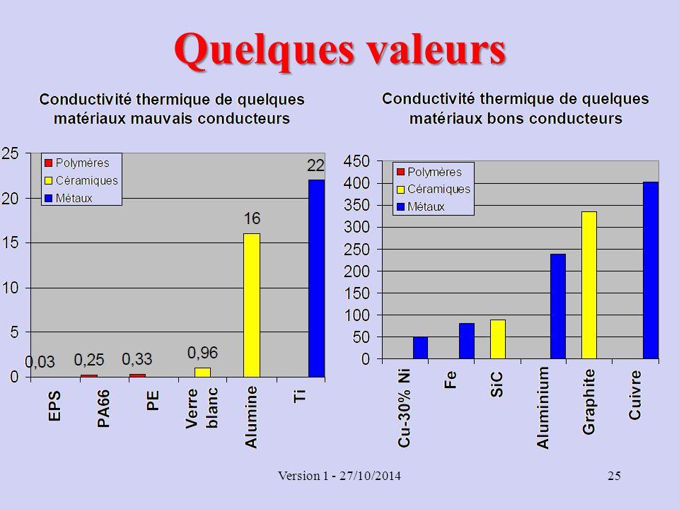propriétés thermiques des matériaux polymères Comportement mécanique des matériaux  des contraintes plus élevées peuvent mener à une  gÉnie mÉcanique Études&propriÉtÉs des mÉtaux mb3.