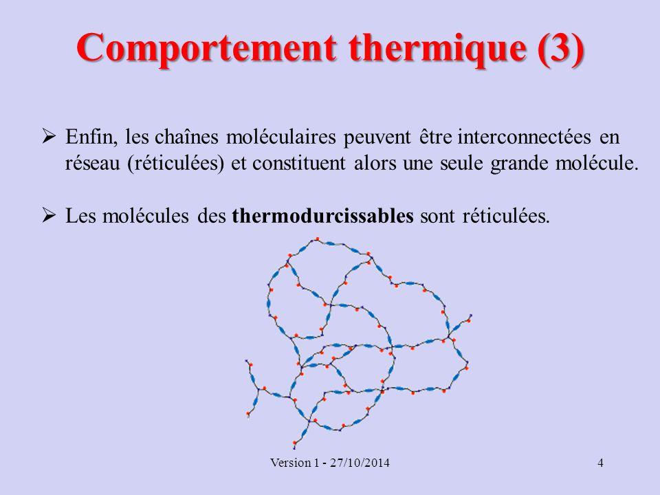 comportement thermique du polypropylène