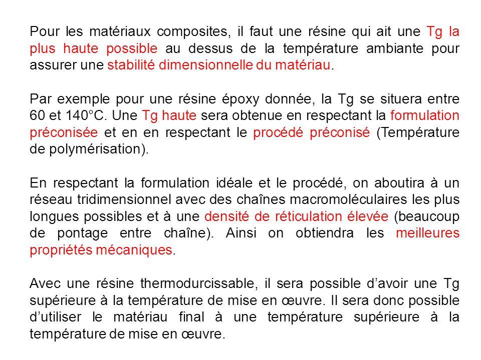 Une r sine le durcissement d une r sine est d une r action chimique appe - Temperature ambiante ideale ...