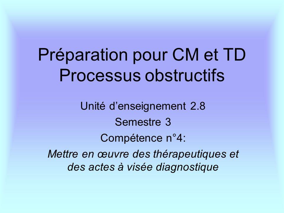 Préparation pour CM et TD Processus obstructifs