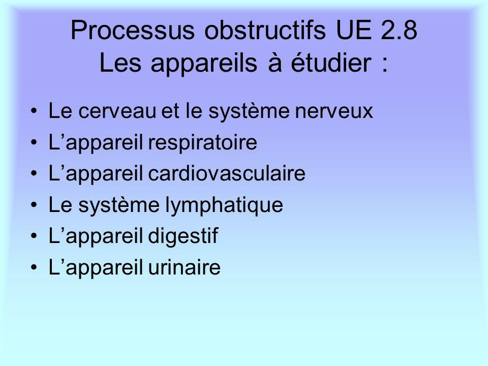 Processus obstructifs UE 2.8 Les appareils à étudier :