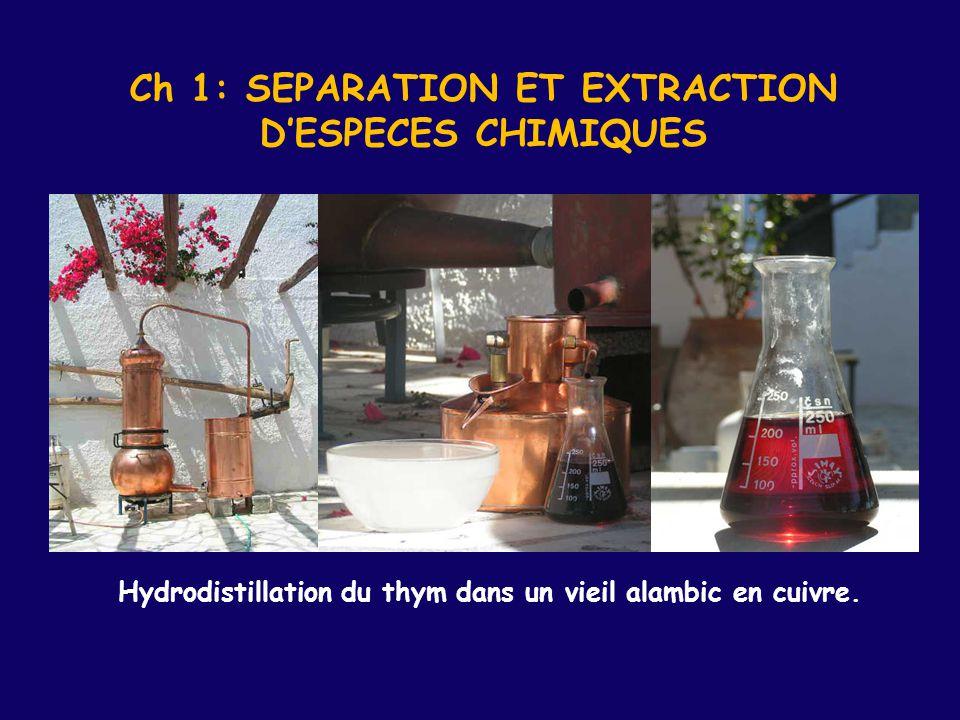 Ch 1: SEPARATION ET EXTRACTION D'ESPECES CHIMIQUES