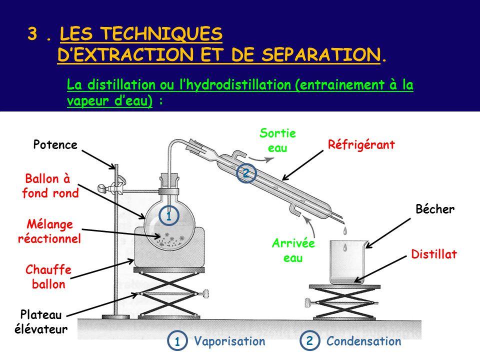 3 . LES TECHNIQUES D'EXTRACTION ET DE SEPARATION.