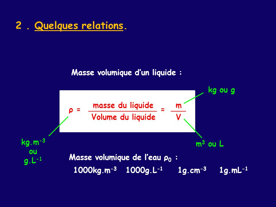 2 . Quelques relations. Masse volumique d'un liquide : kg ou g ρ = =