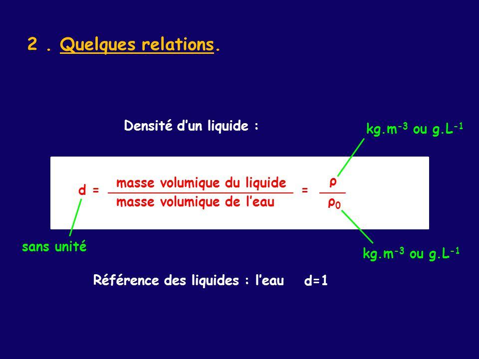 2 . Quelques relations. Densité d'un liquide : kg.m-3 ou g.L-1 d = =