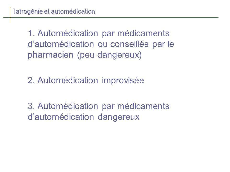 Zoom sur les risques liées à la prise de médicaments - ppt
