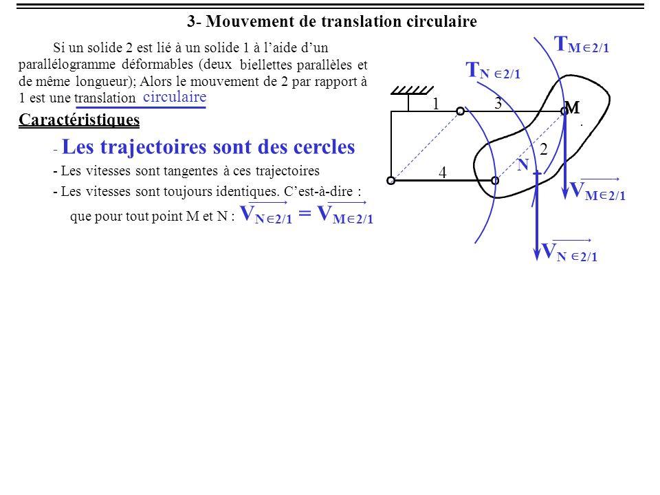 Cin matique graphique cours de m ca tgmb1 ppt video - Glissement d un solide sur un plan incline ...
