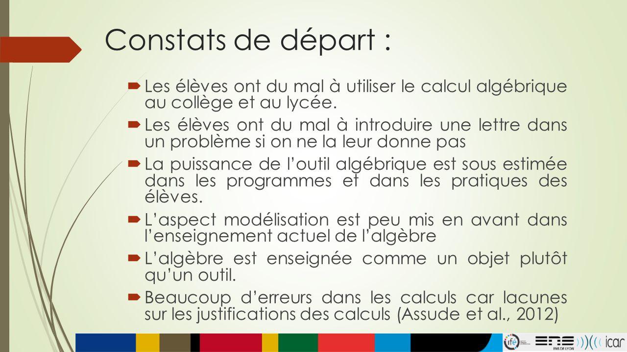 Des progressions pour l'enseignement de l'algèbre - ppt ...