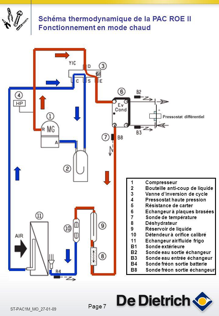 Pac a rothermiques monoblocs ppt video online t l charger for Dimensionnement pac air eau
