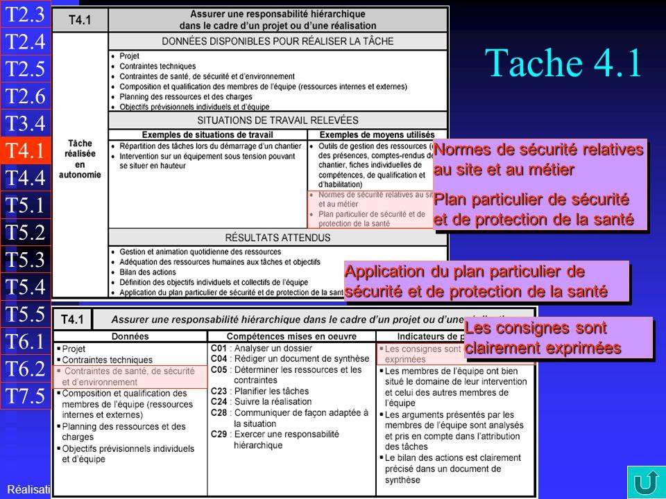 T2.3 T2.4. Tache 4.1. T2.5. T2.6. T3.4. T4.1. Normes de sécurité relatives au site et au métier.