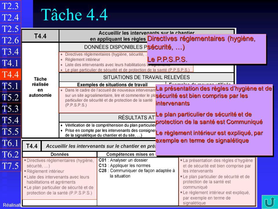 T2.3 Tâche 4.4. T2.4. T2.5. T2.6. Directives réglementaires (hygiène, sécurité, …) Le P.P.S.P.S.