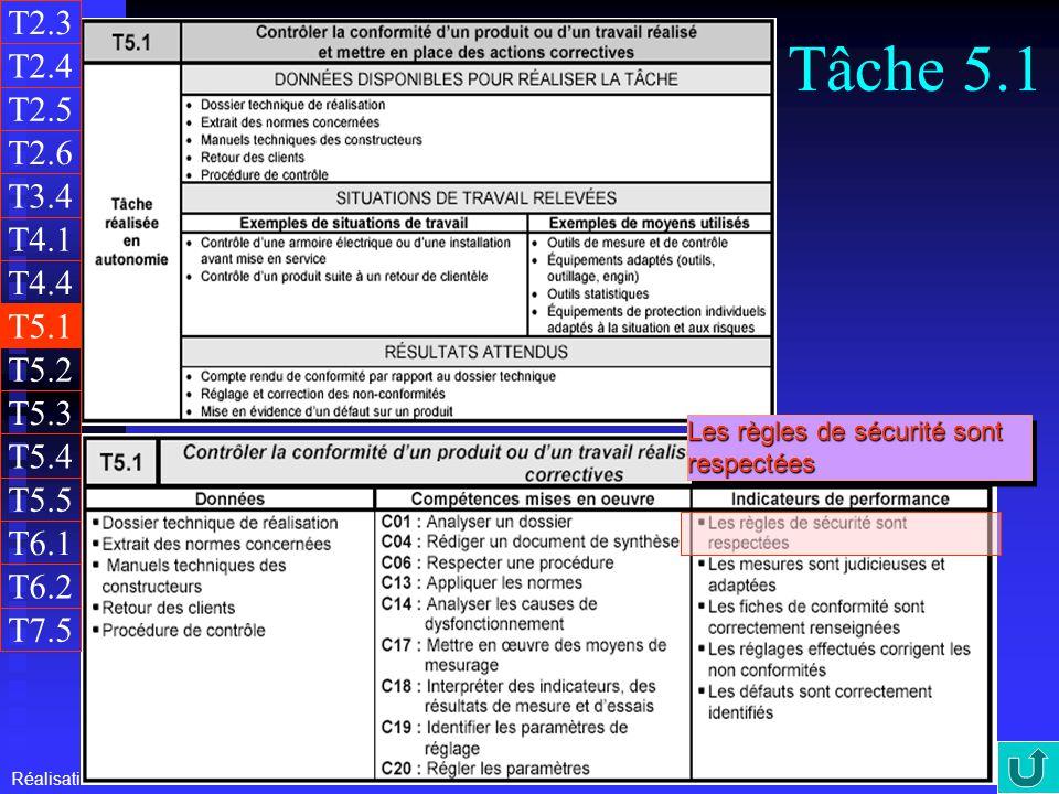 T2.3 Tâche 5.1. T2.4. T2.5. T2.6. T3.4. T4.1. T4.4. T5.1. T5.2. T5.3. Les règles de sécurité sont respectées.