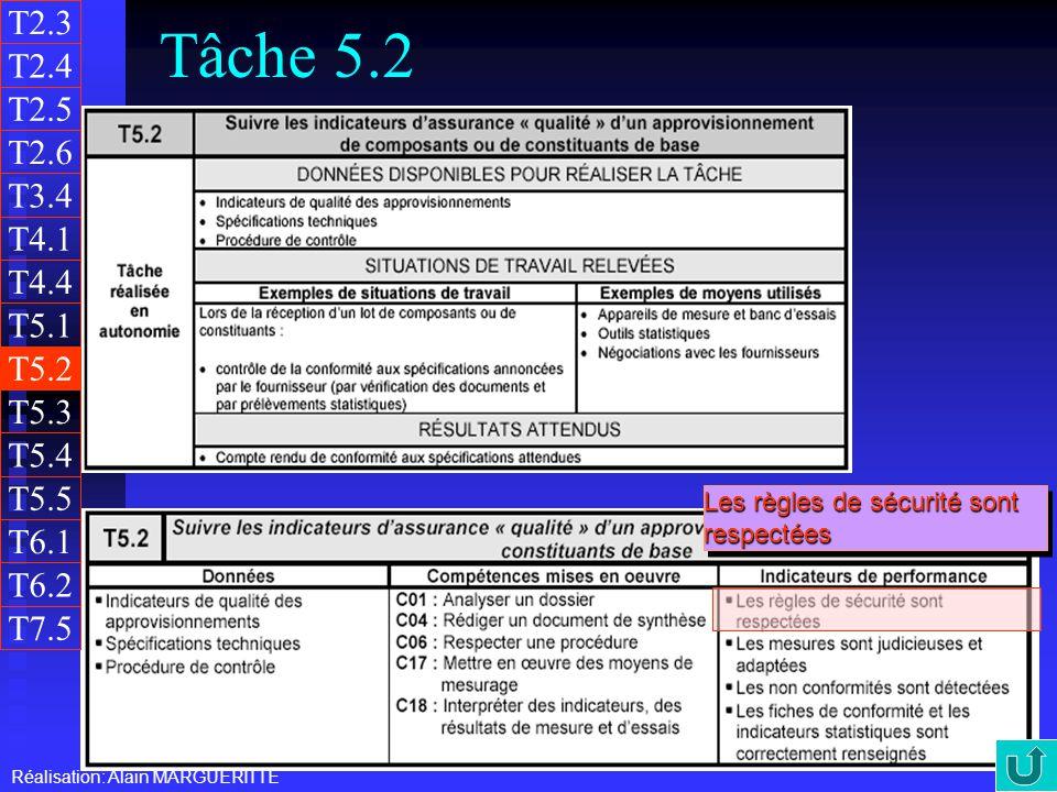 T2.3 Tâche 5.2. T2.4. T2.5. T2.6. T3.4. T4.1. T4.4. T5.1. T5.2. T5.3. T5.4. T5.5. Les règles de sécurité sont respectées.