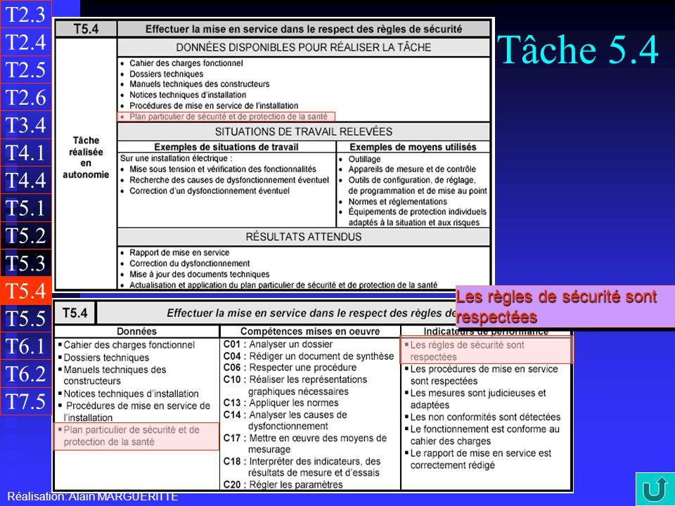T2.3 Tâche 5.4. T2.4. T2.5. T2.6. T3.4. T4.1. T4.4. T5.1. T5.2. T5.3. T5.4. Les règles de sécurité sont respectées.