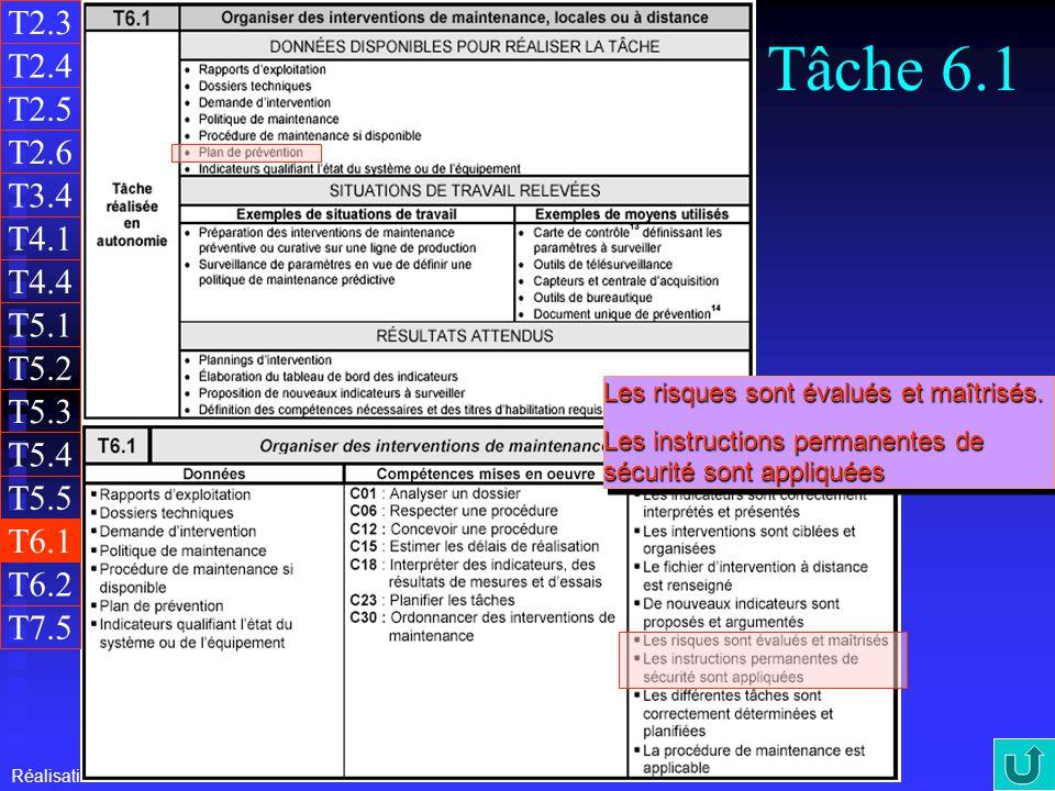 T2.3 Tâche 6.1. T2.4. T2.5. T2.6. T3.4. T4.1. T4.4. T5.1. T5.2. Les risques sont évalués et maîtrisés.