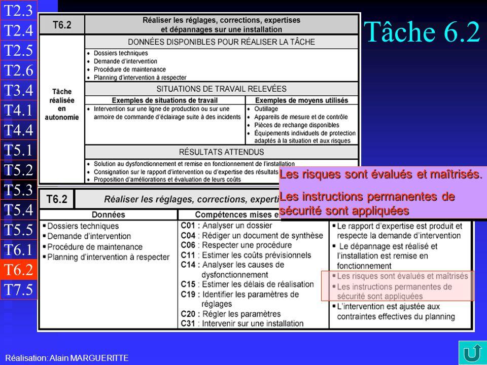 T2.3 Tâche 6.2. T2.4. T2.5. T2.6. T3.4. T4.1. T4.4. T5.1. T5.2. Les risques sont évalués et maîtrisés.