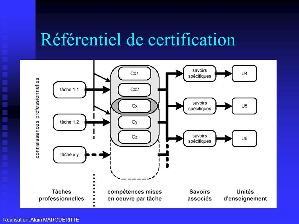 Référentiel de certification
