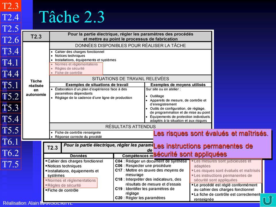 T2.3 Tâche 2.3. T2.4. T2.5. T2.6. T3.4. T4.1. T4.4. T5.1. T5.2. T5.3. T5.4. T5.5. Les risques sont évalués et maîtrisés.