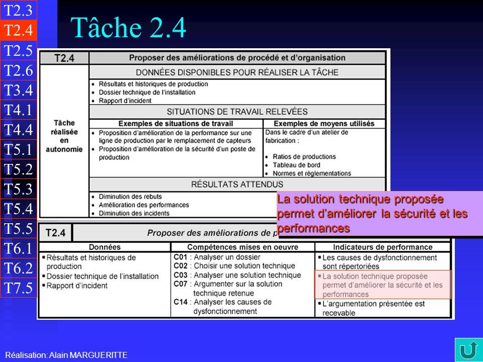 T2.3 Tâche 2.4. T2.4. T2.5. T2.6. T3.4. T4.1. T4.4. T5.1. T5.2. T5.3.