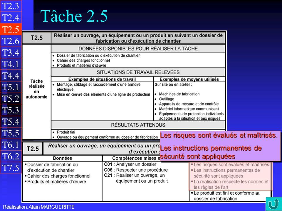 T2.3 Tâche 2.5. T2.4. T2.5. T2.6. T3.4. T4.1. T4.4. T5.1. T5.2. T5.3. T5.4. T5.5. Les risques sont évalués et maîtrisés.