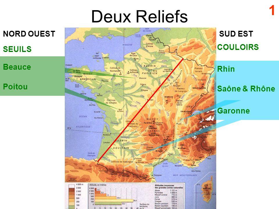 Deux Reliefs 1 NORD OUEST SUD EST COULOIRS SEUILS Beauce Rhin Poitou