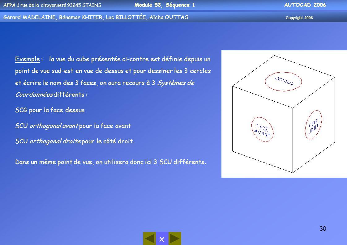 Exemple : la vue du cube présentée ci-contre est définie depuis un point de vue sud-est en vue de dessus et pour dessiner les 3 cercles et écrire le nom des 3 faces, on aura recours à 3 Systèmes de Coordonnées différents :