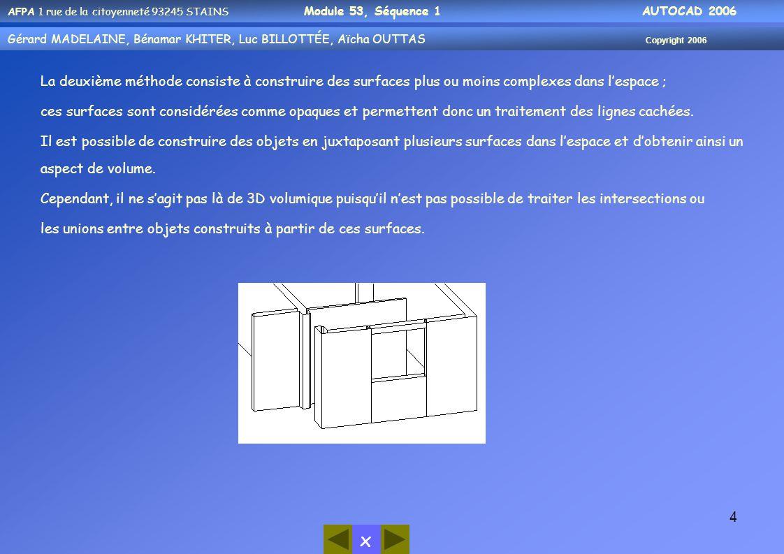 La deuxième méthode consiste à construire des surfaces plus ou moins complexes dans l'espace ;