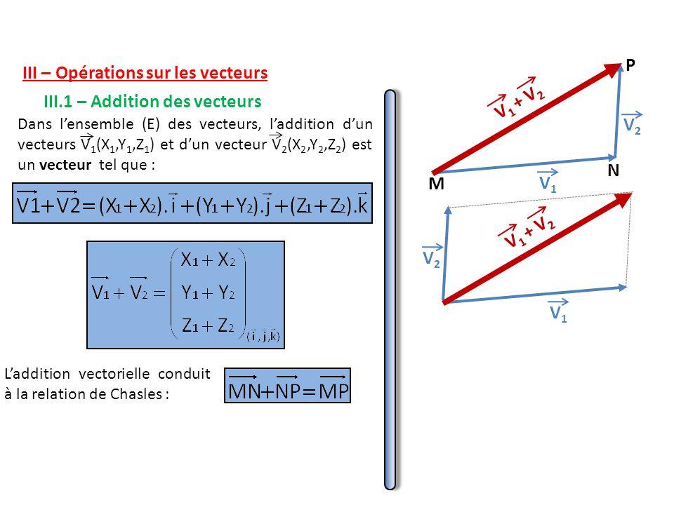 III – Opérations sur les vecteurs V1 + V2