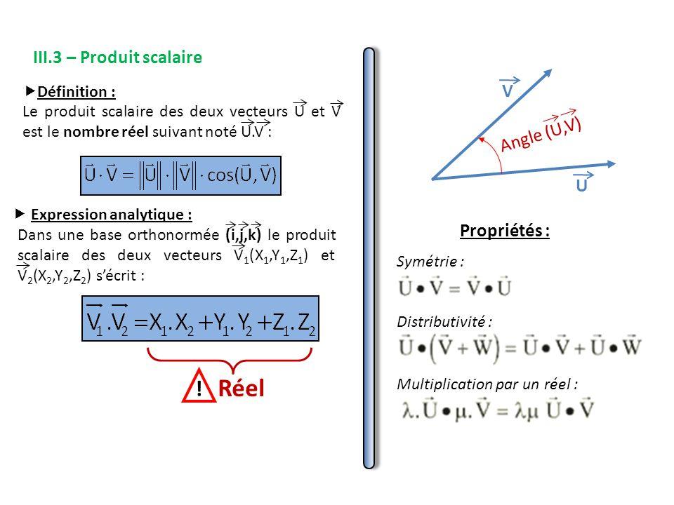 Réel ! III.3 – Produit scalaire V Angle (U,V) U Propriétés :